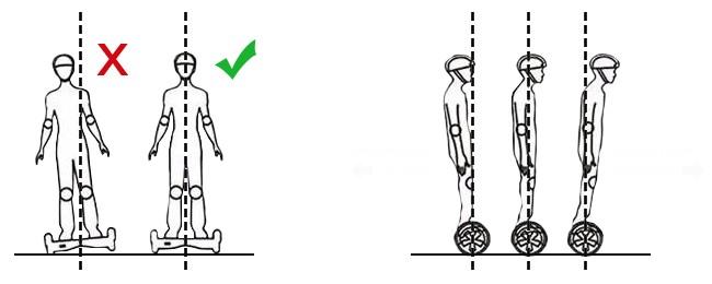 Как правильно стоять на гироскутере