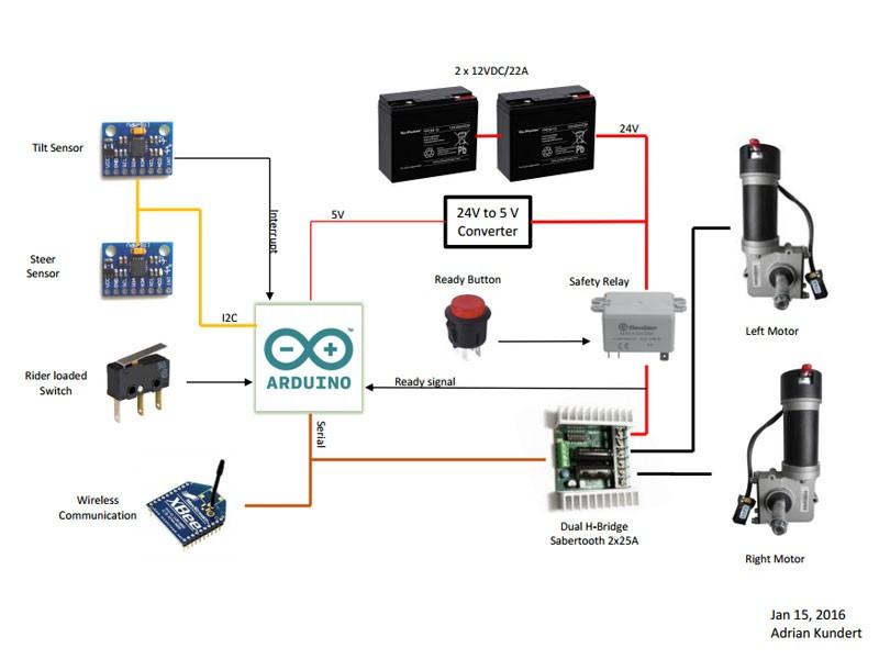 Схема-гироскутера